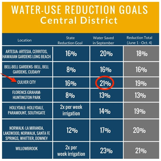 GSW Water October 2015 Update Annotated-1