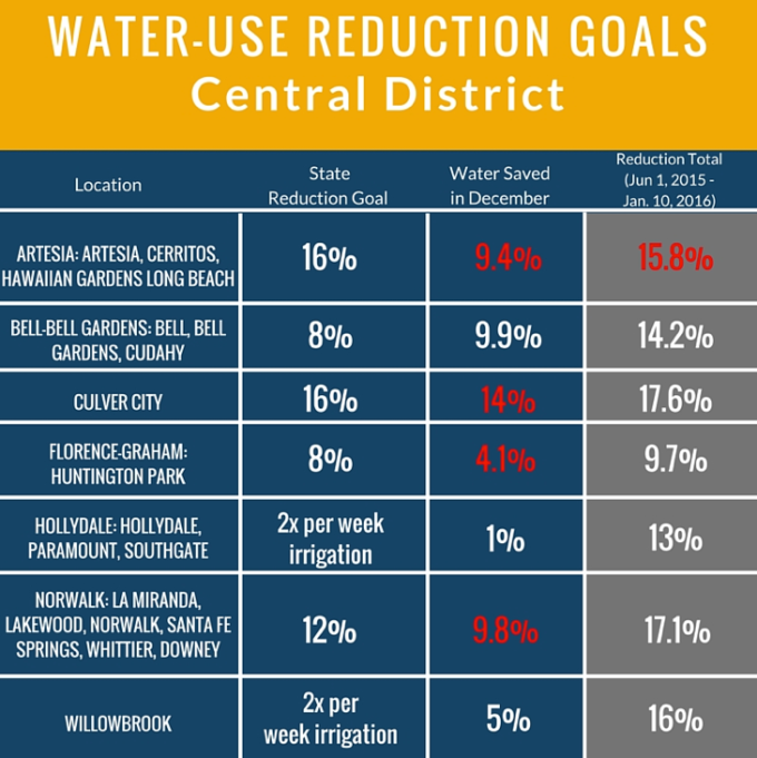 GSW Water Update-1